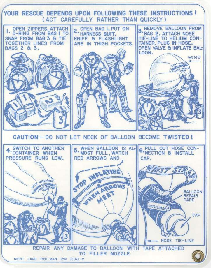 Last week, the CIA Museum added this Skyhook instruction card to its collection. Photo: Central Intelligence Agency
