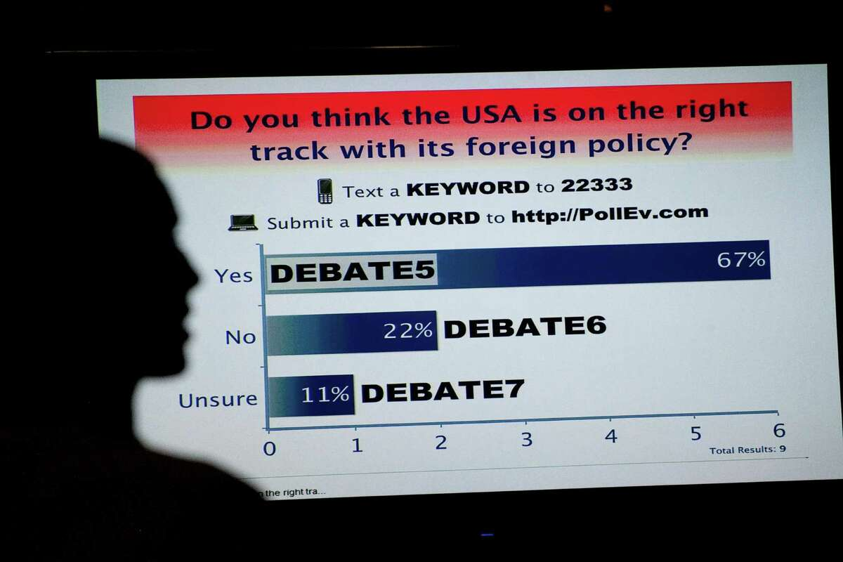 A poll is shown on a screen during 'The Next 50' One Stop Ballot Shop debate watch and candidate mingle on Tuesday, October 16, 2012 at the Seattle Center. People gathered in the Center House to watch the debate on a large screen and mingled with candidates and initiative representatives.