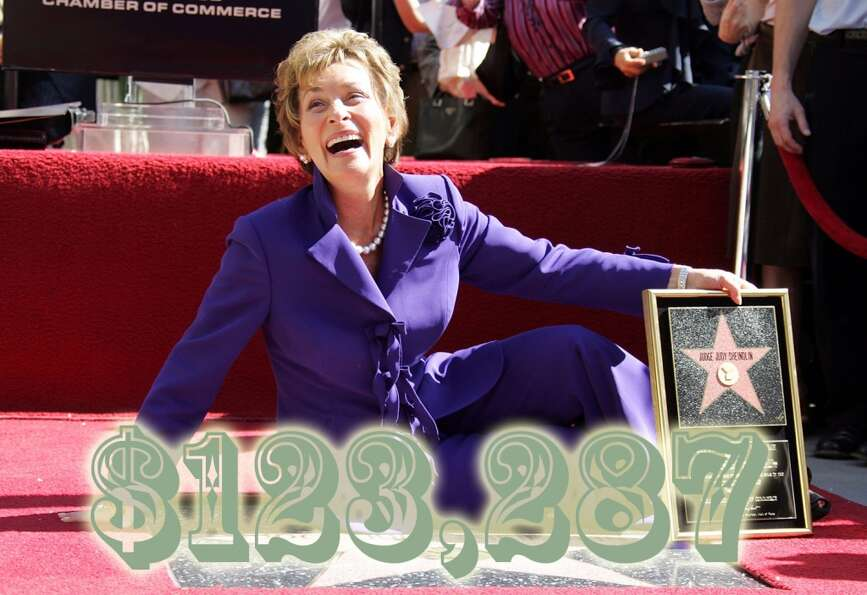 Judge Judy Sheindlin, judge, television personality: $45 million.