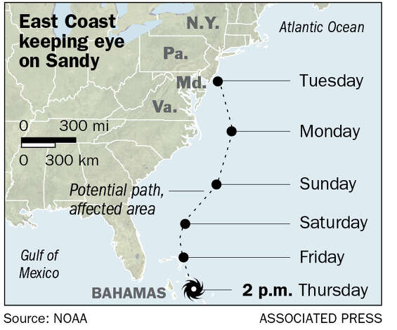 Sandy's possible path.