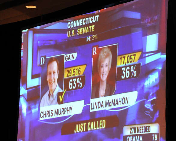 Early results displayed on a video screen have the Democratic candidate Chris Murphy leading the Republican candidate Linda McMahon during the McMahon for U.S. Senate gathering on election night at the Hilton Stamford Hotel, Conn.,Tuesday night, November 6, 2012. Photo: Bob Luckey / Greenwich Time