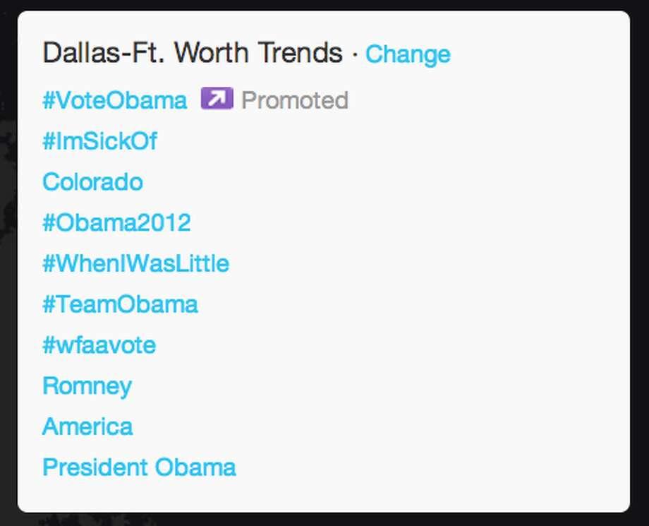 Trends in Dallas as President Obama began his acceptance speech.  (Jana Kasperkevic / Houston Chronicle)
