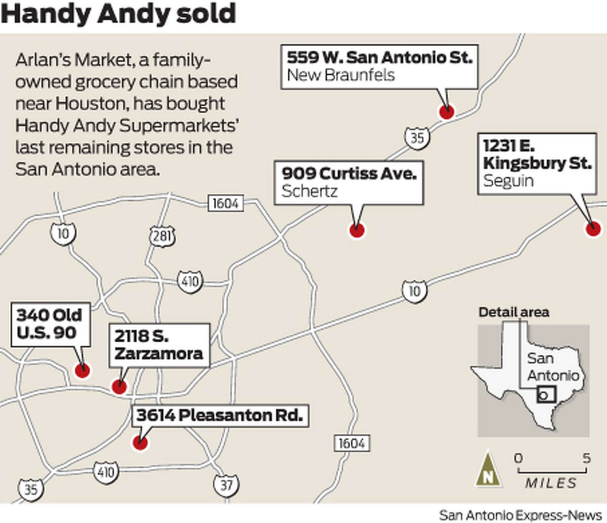 Arlan's Market, a family-owned grocery chain based near Houston, has bought Handy Andy Supermarkets' last remaining stores in the San Antonio area.