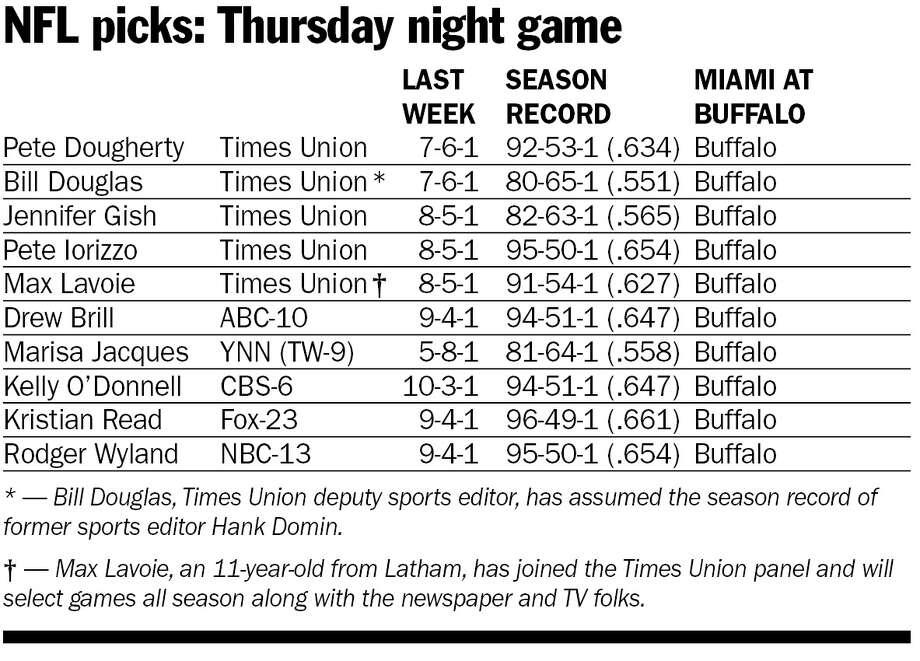 NFL picks for Thursday.
