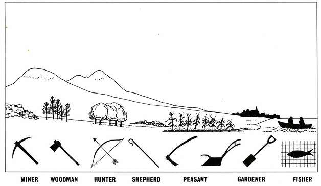 Patrick Geddes' 1909 diagram conveys the idea that different human activities occur in various settings. Photo: Courtesy SPUR, SPUR
