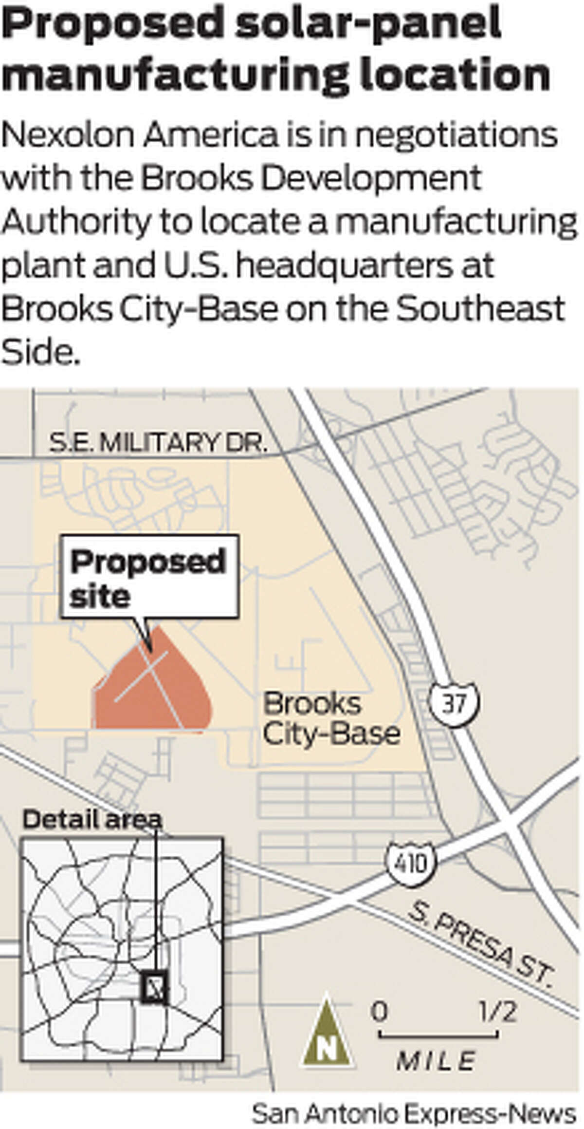 Nexolon America is in negotiations with the Brooks Development Authority to locate a manufacturing plant and U.S. headquarters at Brooks City-Base on the Southeast Side.