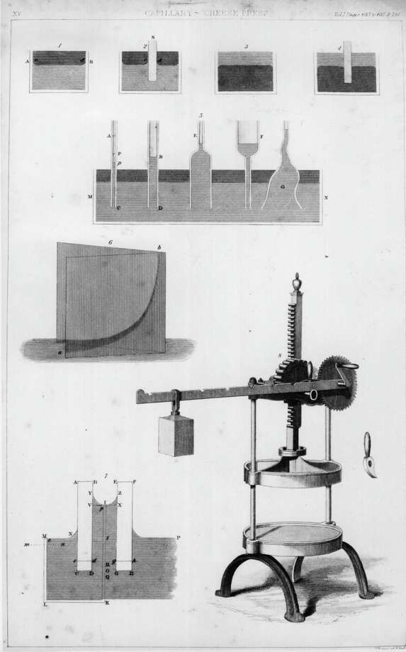 A capillary cheese press and other machines used in a dairy are shown in this graphic circa 1820. Photo: Hulton Archive, Getty Images / Hulton Archive
