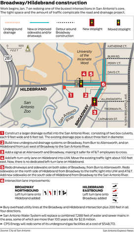 Scroll down for a larger version of this graphic. Photo: San Antonio Express-News Graphic