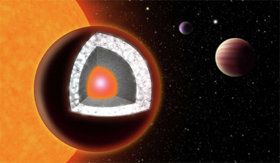 8 - Back to space:  Researcher said in October that what they thought was a 'super-Earth' turned out to be a  planet made of diamonds. This is an illustration of the interior of 55 Cancri e – an extremely hot planet with a surface of mostly graphite surrounding a thick layer of diamond, below which is a layer of silicon-based minerals and a molten iron core at the center. (Image by Haven Giguere)