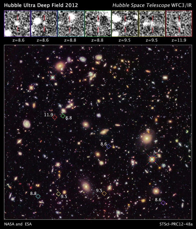 9 - Using NASA's Hubble Space Telescope, astronomers have uncovered a previously unseen population of  seven primitive galaxies that formed more than 13 billion years ago, when the universe was less than 3 percent of its present age. This image reveals a previously unseen population of seven faraway galaxies, which are observed as they appeared in a period 350 million to 600 million years after the big bang. The galaxy census is the most robust sample of galaxies ever found at these early epochs. The colored squares in the main image outline the locations of the galaxies. Enlarged views of each galaxy are shown in the black-and-white images.