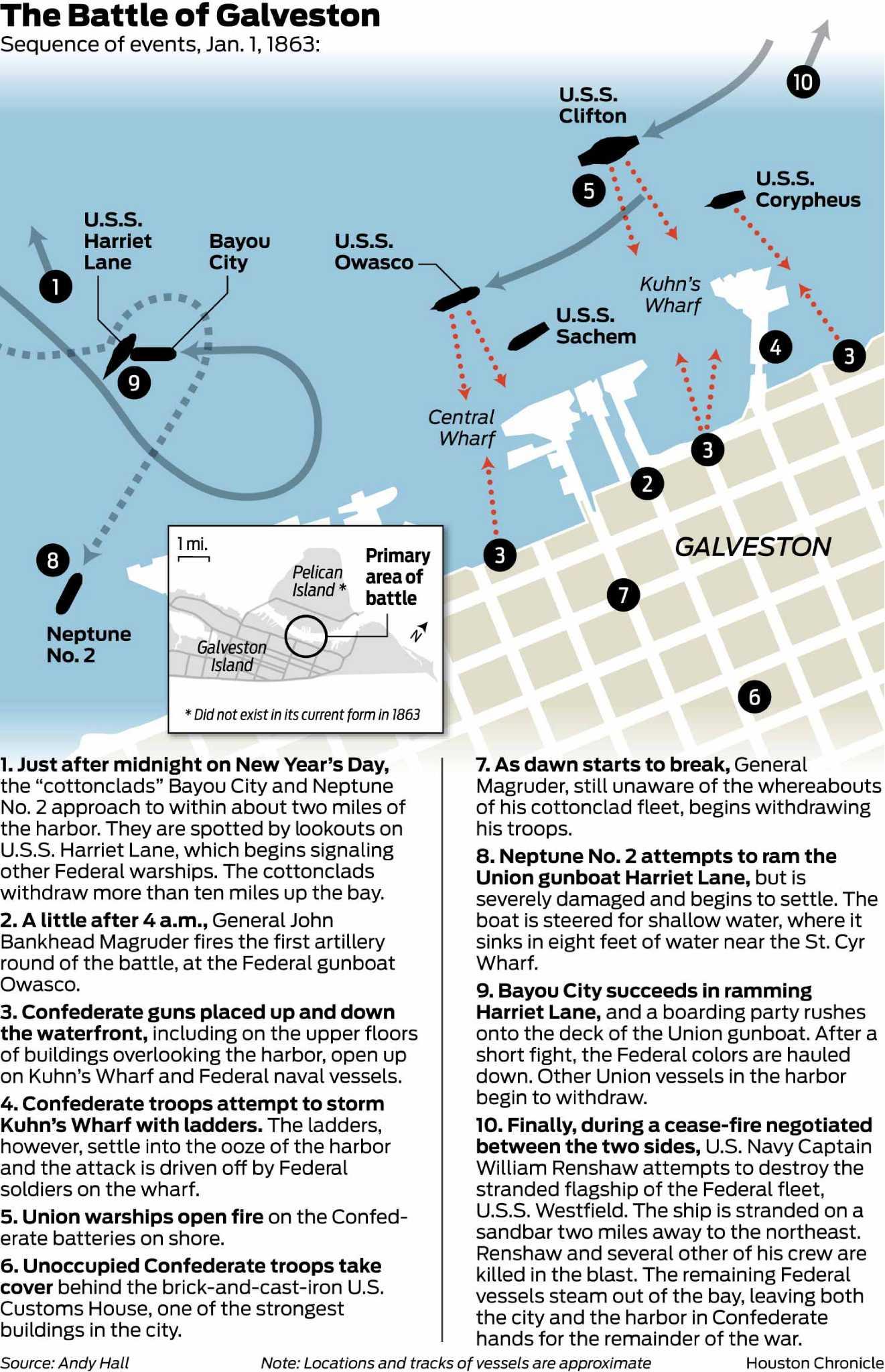 Battle of Galveston saved Texas from Union invasion
