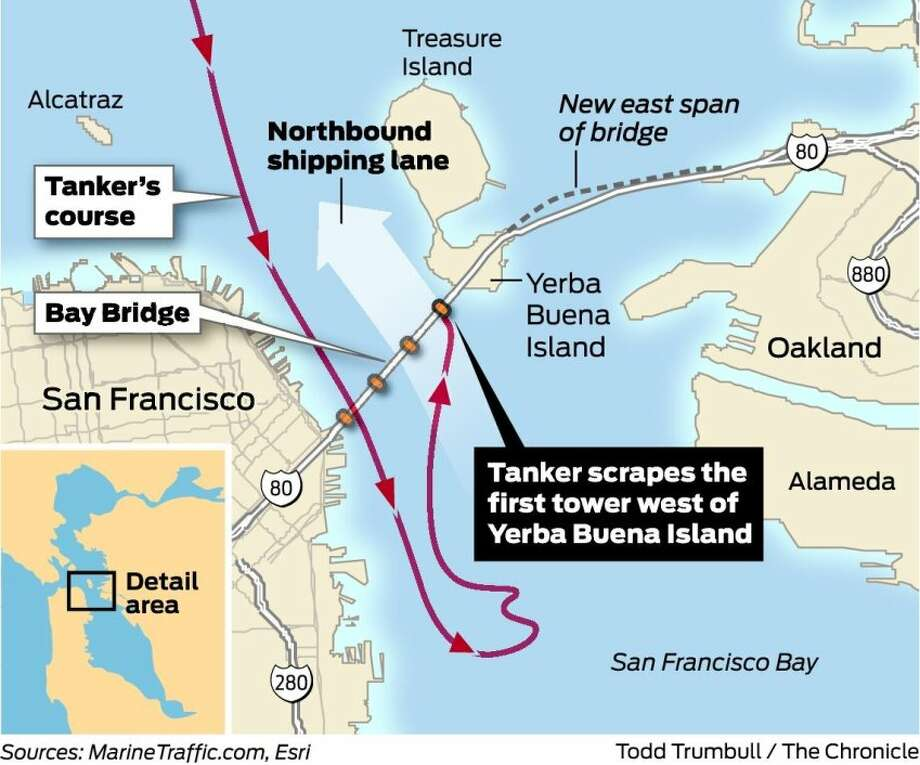Tanker scrapes the first tower west of Yerba Buena Island.