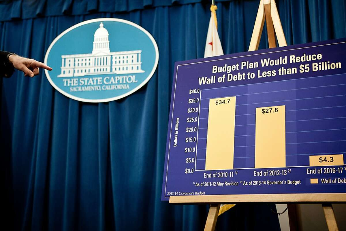 Gov. Jerry Brown points to a graph showing the state's