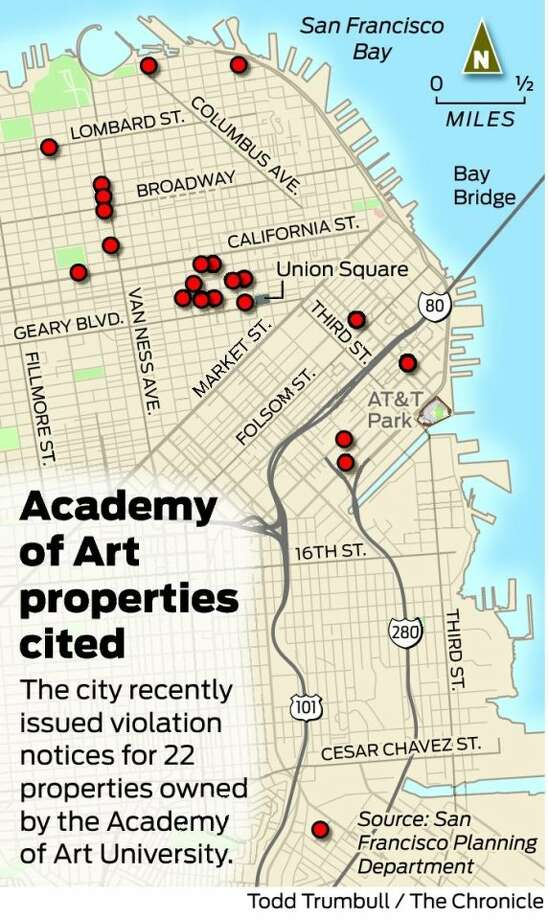 Academy of Art properties cited