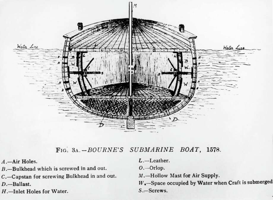 English mathematician William Bourne came up with this design for a submarine in 1578. The wooden framework is covered with waterproof leather, and employs moveable bulkheads and a hollow mast to vary the amount of water and air within. Photo: Hulton Archive, Getty Images / 2008 Getty Images