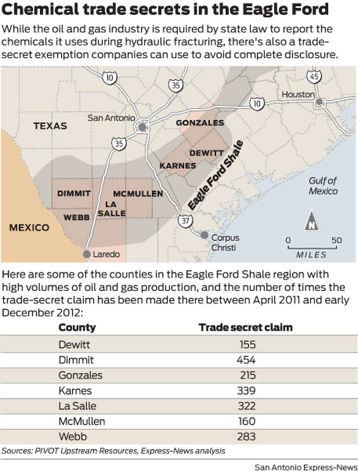While the oil and gas industry is required by state law to report the chemicals it uses during hydraulic fracturing, there's also a trade-secret exemption companies can use to avoid complete disclosure.  Photo: Mike Fisher, San Antonio Express-News