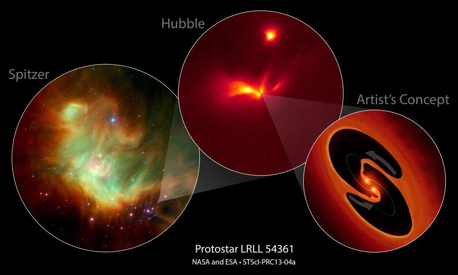 NASA's Spitzer and Hubble space telescopes have teamed up to uncover a mysterious infant star that behaves like a police strobe light.[Left] — This is a false-color, infrared-light Spitzer image of LRLL 54361 inside the star-forming region IC 348 located 950 light-years away. The Spitzer Space Telescope discovered an unusual variable object that has the typical signature of a protostar. The object emits a burst of light every 25.34 days.[Center] — This Hubble Space Telescope monochromatic-color image resolves the detailed structure around the protostar, consisting of two cavities that are traced by light scattered off their edges above and below a dusty disk. The cavities were likely blown out of the surrounding natal envelope of dust and gas by an outflow launched near the central object.[Right] — This is an artist's impression of the hypothesized central object that may be two young binary stars. Astronomers propose that the flashes are due to material in a circumstellar disk suddenly being dumped onto the growing stars and unleashing a blast of radiation each time the stars get close to each other in their orbit.
