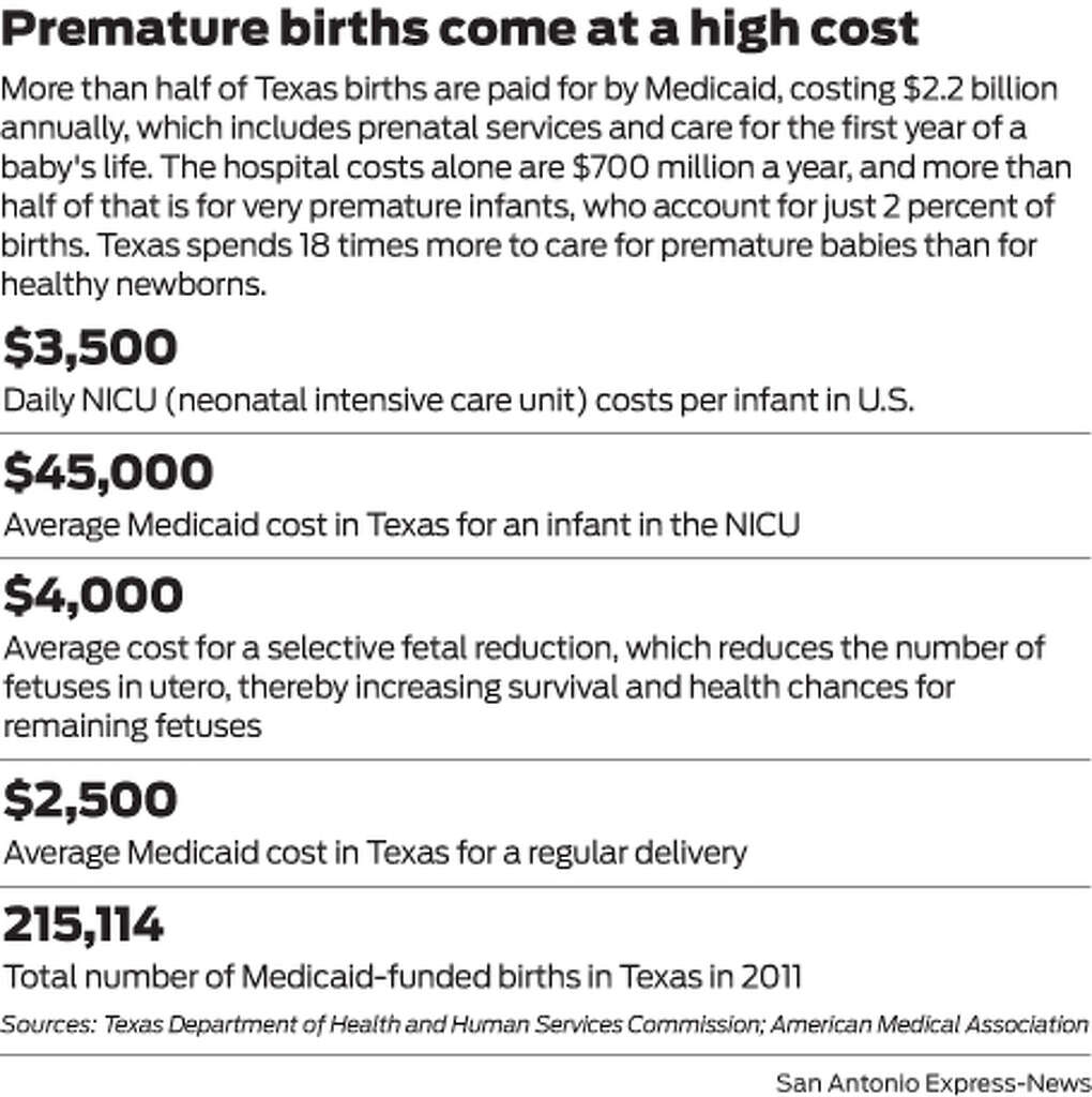 More Than Half Of Texas Births Are Paid For By Medicaid, Costing $22  Billion Annually