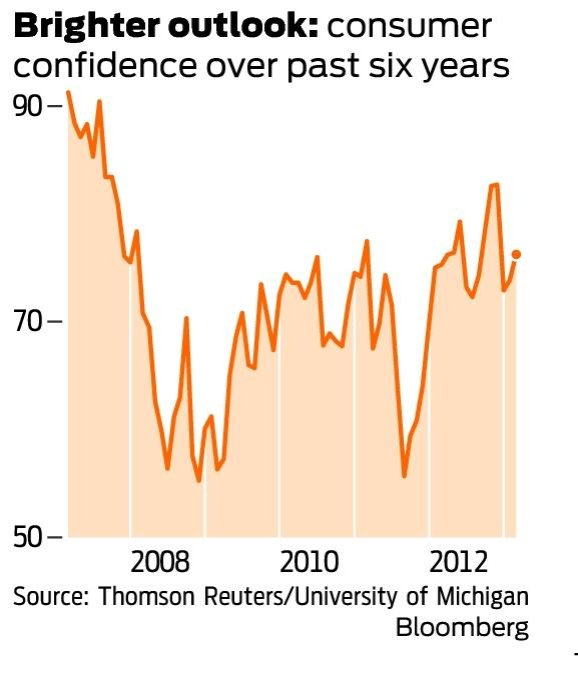 role of consumer confidence 1 1 Cash continues to play a key role in consumer spending: evidence from the diary a consumer's preferences play a key role public confidence in the.