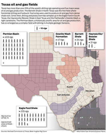 Scroll down for a larger version of this graphic. Photo: San Antonio Express-News