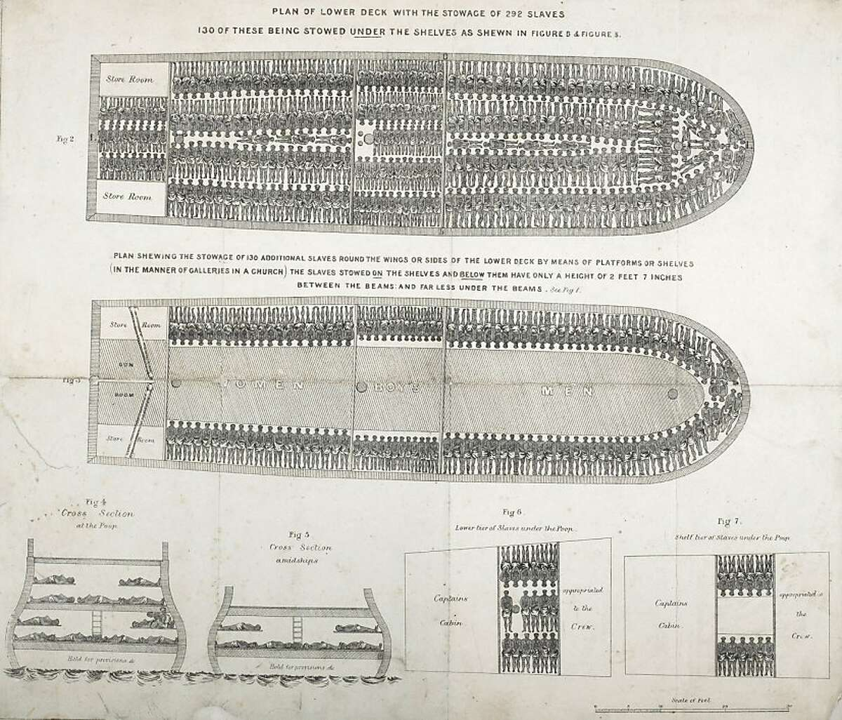 This is diagram of the Liverpool slave ship Brookes dated 1789, made available by the Museum of London Docklands on Wednesday Feb. 27, 2013 . The diagram details the stowage of slaves on the Liverpool slave ship 'Brookes'. A new database lets Britons search for uncomfortable information ó whether their ancestors owned slaves. Researchers at University College London have compiled a searchable listing of thousands of people who received compensation for loss of their