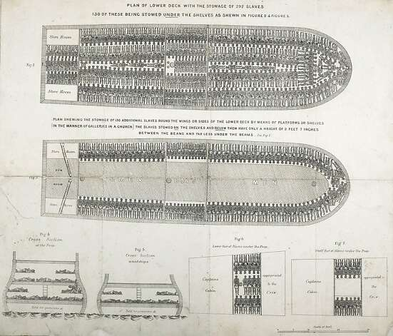 "This is  diagram of the Liverpool slave ship Brookes dated 1789, made available by the Museum of London Docklands on Wednesday Feb. 27, 2013 . The diagram details the stowage of slaves on the Liverpool slave ship 'Brookes'.   A new database lets Britons search for uncomfortable information ó whether their ancestors owned slaves. Researchers at University College London have compiled a searchable listing of thousands of people who received compensation for loss of their ""possessions"" when slave ownership was outlawed by Britain in 1833. (AP Photo/Museum of London Docklands) Photo: Associated Press"