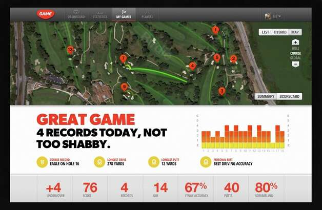More golf statistics tracked by Game Golf.