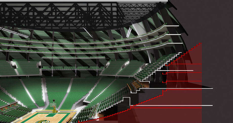 And here, Seattle's proposed arena is compared to the bowl at Staples Center in Los Angeles (shown in red). ''This introduction of the Sonic Rings and resulting compression of the seating bowl significantly reduces the roof spans -- which makes for a more cost-effective and sustainable building,'' Hansen wrote. ''There will be renewable energy features as well as an aggressive water recapture and cisterning solution that will reuse rainwater inside the building and in the water features in the north plaza.''