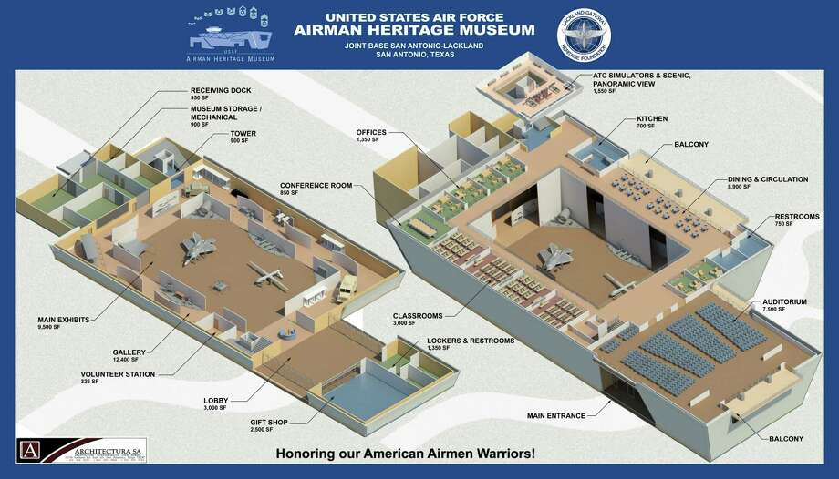A memorandum of understanding was signed between the Lackland Gateway Heritage Foundation and U.S. Air Force to official begin the mission of building a new USAF Airman Heritage Museum at Joint Base San Antonio-Lackland. Photo: U.S. Air Force