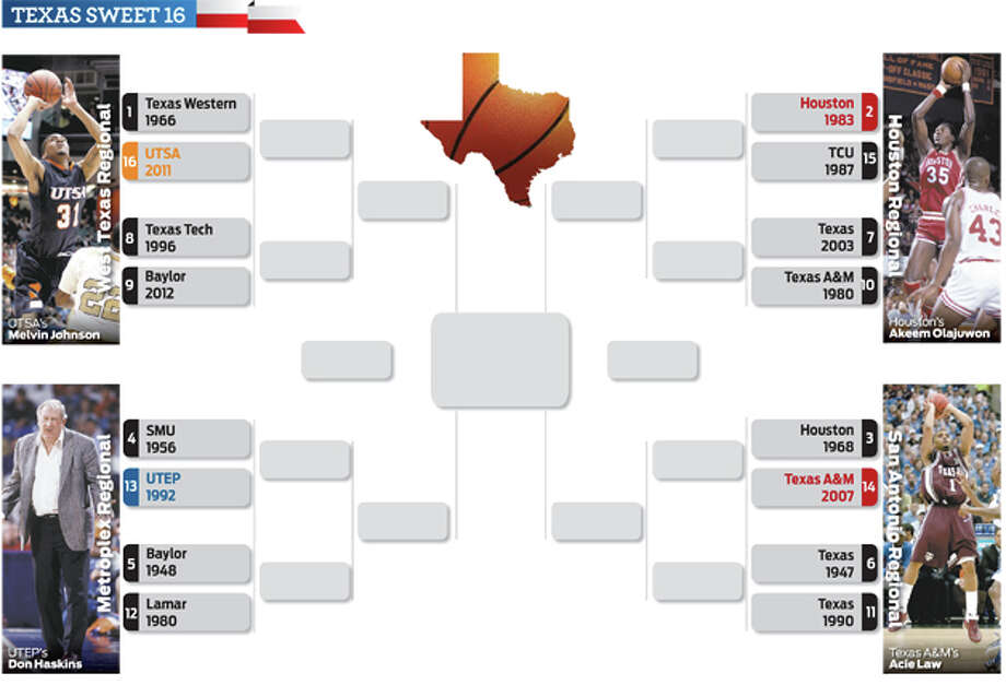 It's March Madness, Lone Star style, as the best 16 teams in the history of the state face off in our fantasy bracket. Read more about the teams, and then cast your vote for Texas' top team of all-time. Photo: San Antonio Express-News Photo Illustration