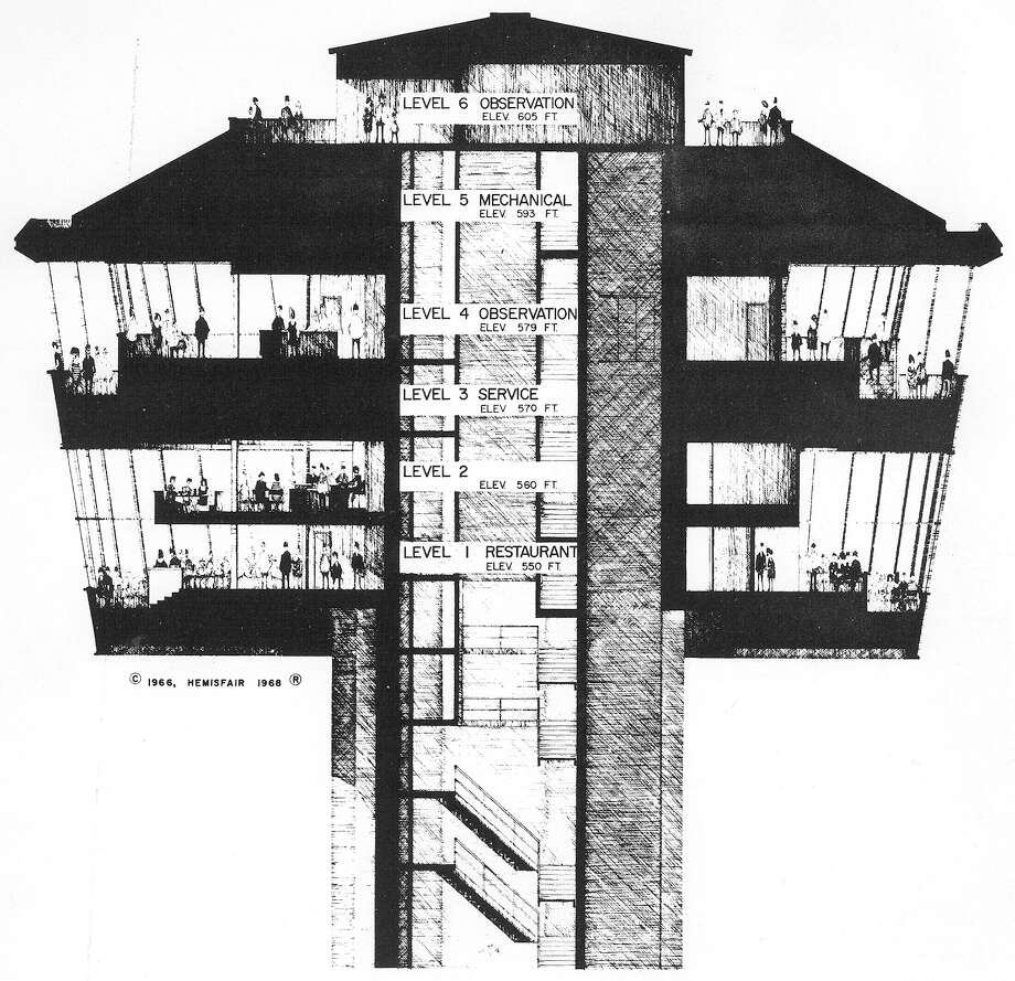 "An architectural rendering of the tophouse of the Tower of the Americas. The information on the drawing: ""The 622-foot Tower of the Americas at HemisFair '68, shown above in a cutaway view, will accommodate as many as 1,750 persons per hour. The restaurant on the lower level, which will make a complete revolution each hour, will seat 312. Visitors to the San Antonio World's Fair will be able to see as far as 100 miles from the two upper observation levels, which have a combined capacity of 840 persons."" Photo: Courtesy Illustration"