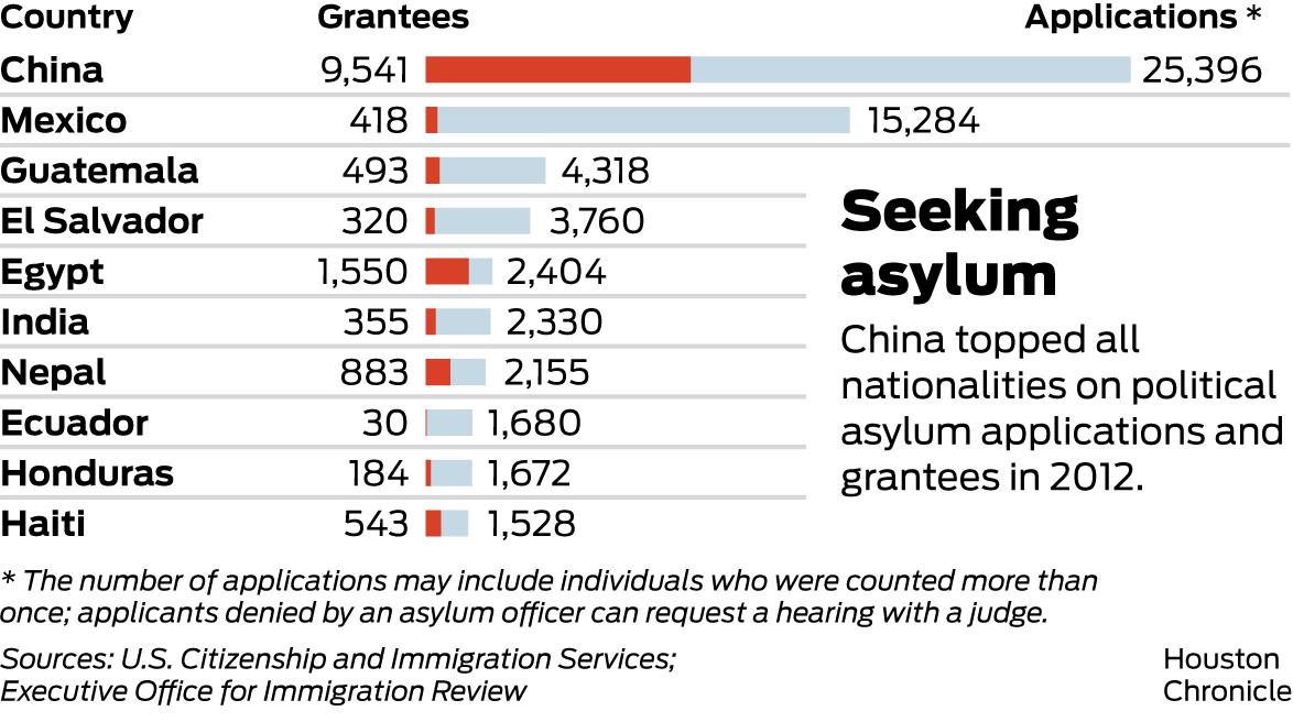 the us immigration problem essay
