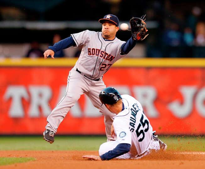 April 8: Mariners 3, Astros 0 The Astros' bats fell silent again a