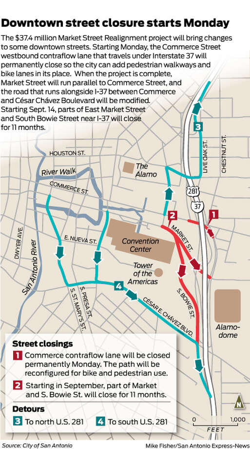 The $37.4 million will bring changes to some downtown streets. Starting Monday, the Commerce Street westbound contraflow lane that travels under Interstate 37 will permanently close so the city can add pedestrian walkways and bike lanes in its place. When the project is complete, Market Street will run parallel to Commerce Street, and the road that runs alongside I-37 between Commerce and César Chávez Boulevard will be modified. Starting Sept. 14, parts of East Market Street and South Bowie Street near I-37 will close for 11 months. Photo: Mike Fisher