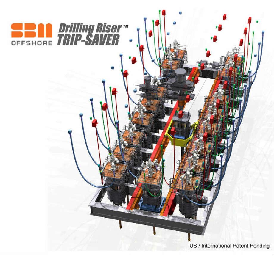 SBM Offshore's Drilling Riser Trip-Saver