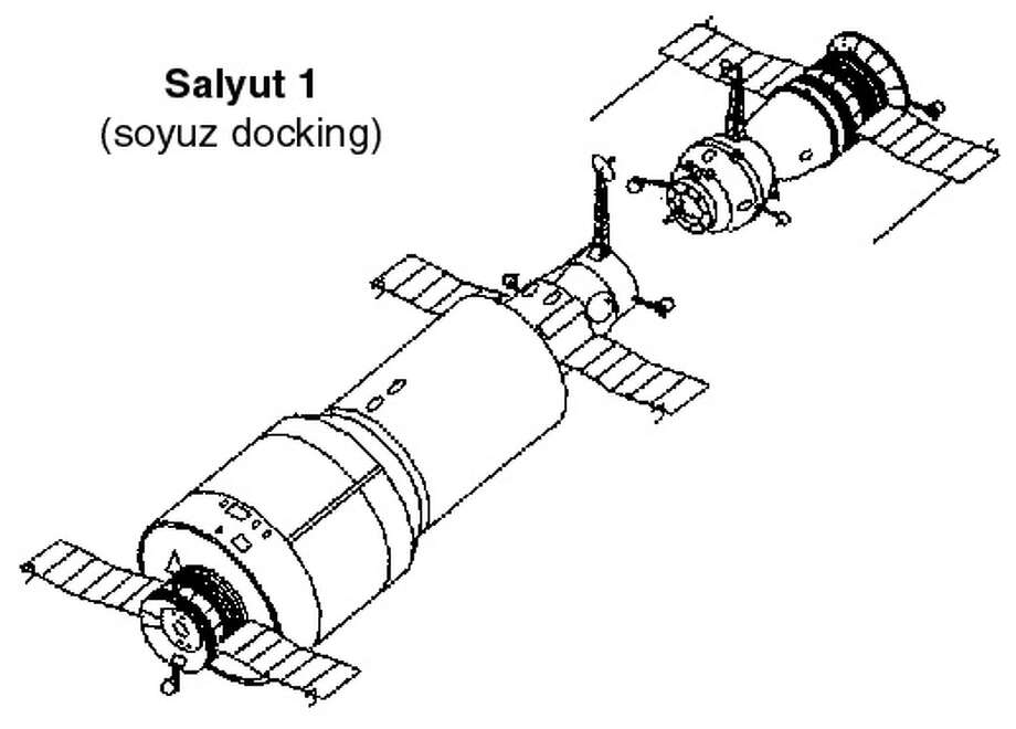 The Soviet Union beat the U.S. into the space station business, launching the Salyut 1 station in 1971. Here's a diagram of Salyut 1, with a Soyuz capsule docking. Photo: NASA