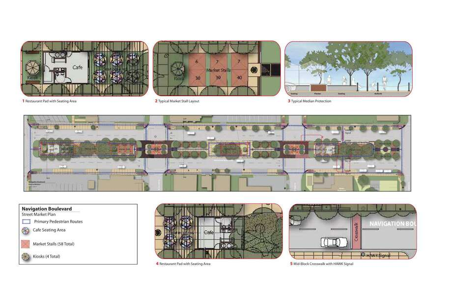 """Construction to begin in December on a three-block long pedestrian project on Navigation between Delano and St. Charles called """"The Esplanade at Navigation."""" It will contain landscaping, benches, two small restaurant pads and shaded structures to house scores of vendors. The drawings are by Civic Design. Photo: Civic Design"""