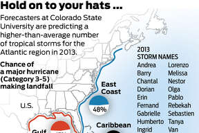 Hurricanes forecast graphic for 2013 hurricane guide.(Jay Carr / Houston Chronicle)