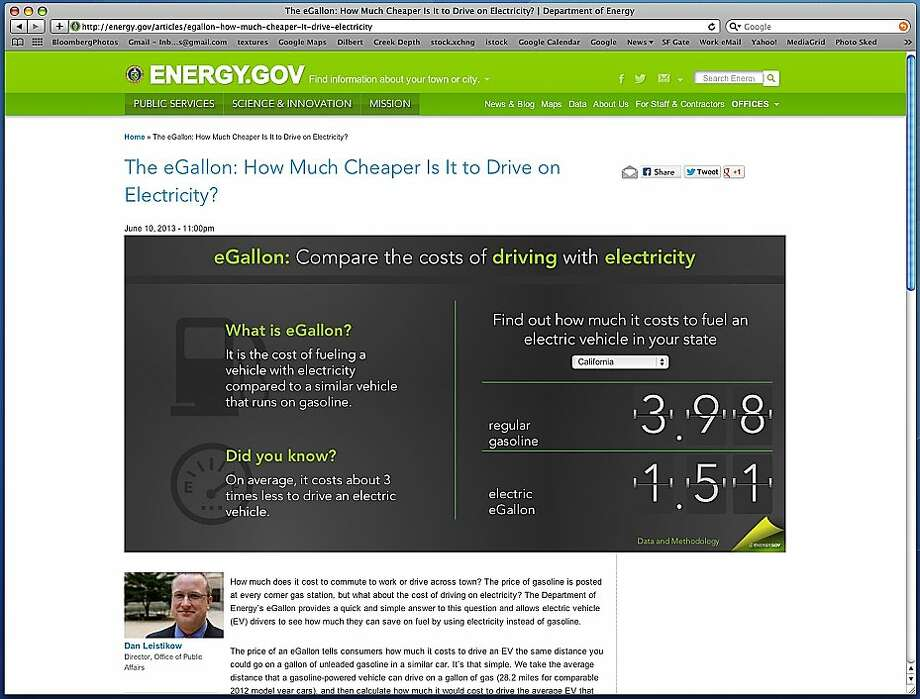 The Online Egallon Calculator Helps Drivers Of Electric Vehicles Compare Cost Charging Their Batteries