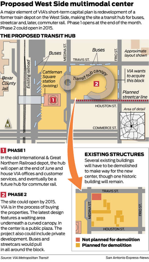 Proposed West Side multimodal center