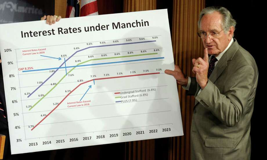 Senate Health, Education, Labor and Pension Committee Chairman Sen. Tom Harkin, D-Iowa, discusses a graph and legislation to try and prevent the increase in the interest rates on some student loans, Thursday, June 27, 2013, during a news conference on Capitol Hill in Washington, Thursday, June 27, 2013. (AP Photo/Susan Walsh) Photo: Susan Walsh, STF / AP