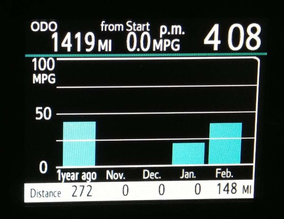 This display shows the mileage history over a period of months.