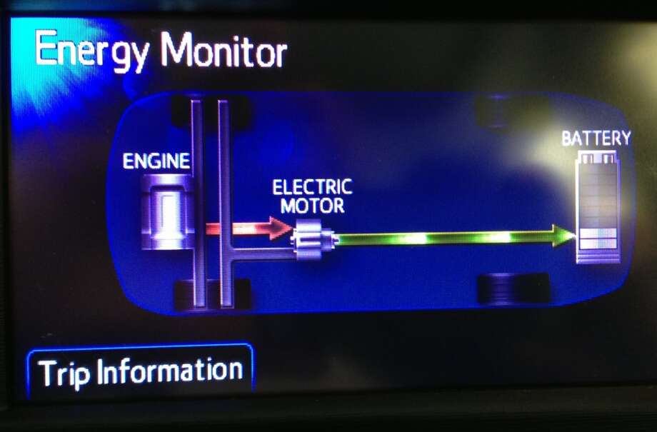 This is the touchscreen version of the Energy Monitor screen, which is duplicated on the dashboard display.