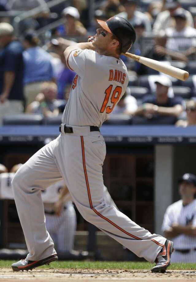 1B Starter - Chris Davis, Orioles