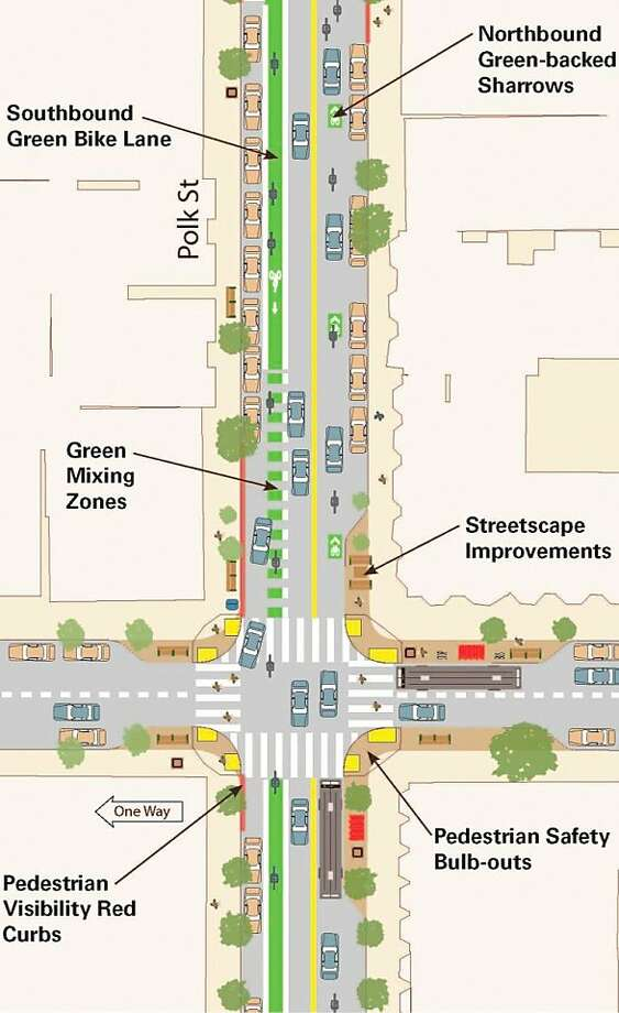 A rendering of proposed improvements on Polk Street between Union and California streets. Photo: -, SFMTA