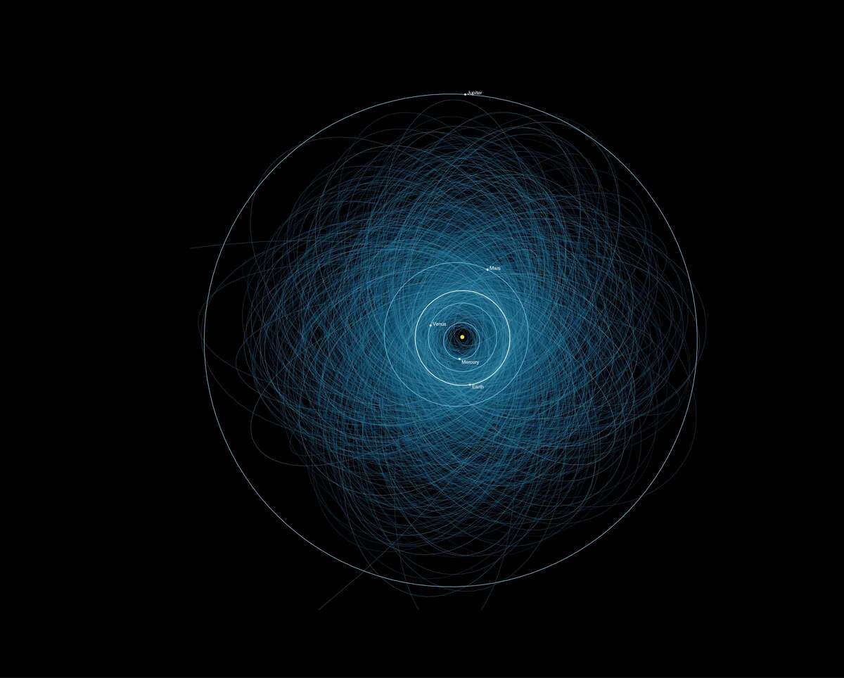 This graphic shows the orbits of all the known Potentially Hazardous Asteroids (PHAs), numbering over 1,400 as of early 2013. These are the asteroids considered hazardous because they are fairly large (at least 460 feet or 140 meters in size), and because they follow orbits that pass close to the Earth's orbit (within 4.7 million miles or 7.5 million kilometers). But being classified as a PHA does not mean that an asteroid will impact the Earth: None of these PHAs is a worrisome threat over the next hundred years. By continuing to observe and track these asteroids, their orbits can be refined and more precise predictions made of their future close approaches and impact probabilities. (Credit: NASA/JPL-Caltech)