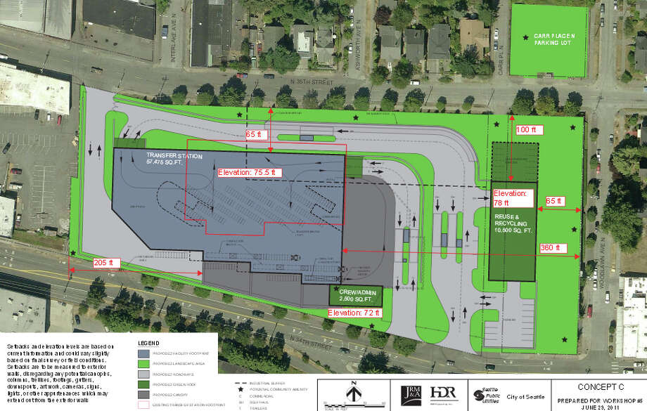 This plan shows the footprint of the existing North Transfer Station in red. The new building is lighter gray, with the canopy darker gray. The darker green building on the right is a reuse and recycling center, which would have a green roof. The lighter green is landscaped area, including a new park on what is now a parking lot on the north side of North 35th Street. Photo: Seattle Public Utilities