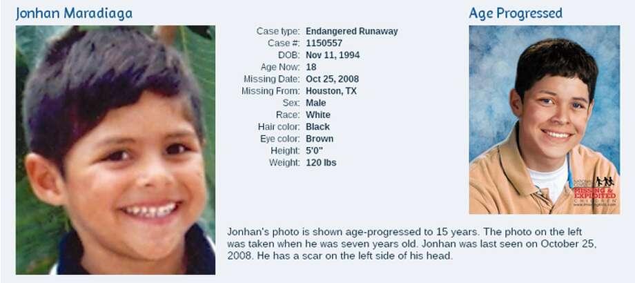 Source: Center for Missing & Exploited Children