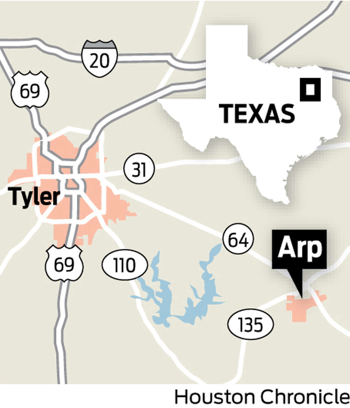 Spotter for Arp, Texas, birthplace of Guy V. Lewis, former UH basketball coach