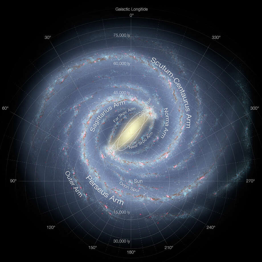 This detailed annotated artist's impression shows the structure of the Milky Way, including the location of the spiral arms and other components such as the bulge. This version of the image has been updated to include the most recent mapping of the shape of the central bulge deduced from survey data from ESO's VISTA telescope at the Paranal Observatory. Photo: ESO / European Southern Observatory